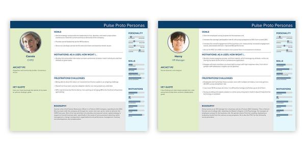 Sample of proto personas used to help advocate for the end user while building Pulse.